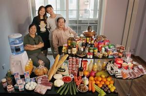 Недельная еда в Китае